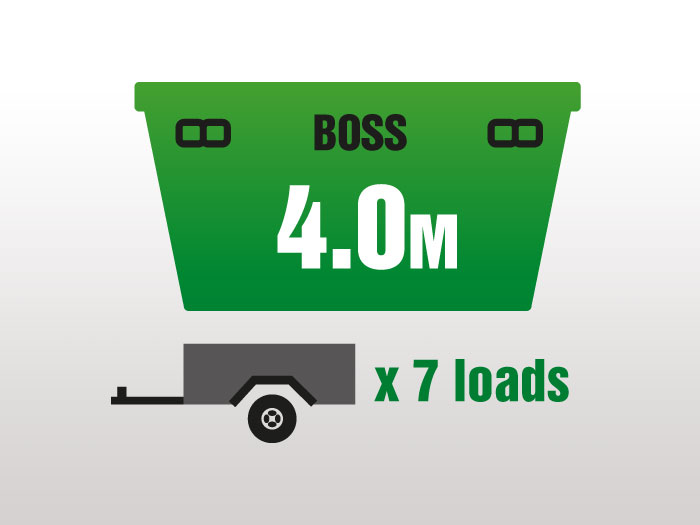 4.0m Boss Medium Sized Skips